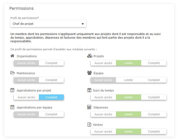 Profils de permissions système