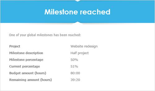 milestone notification