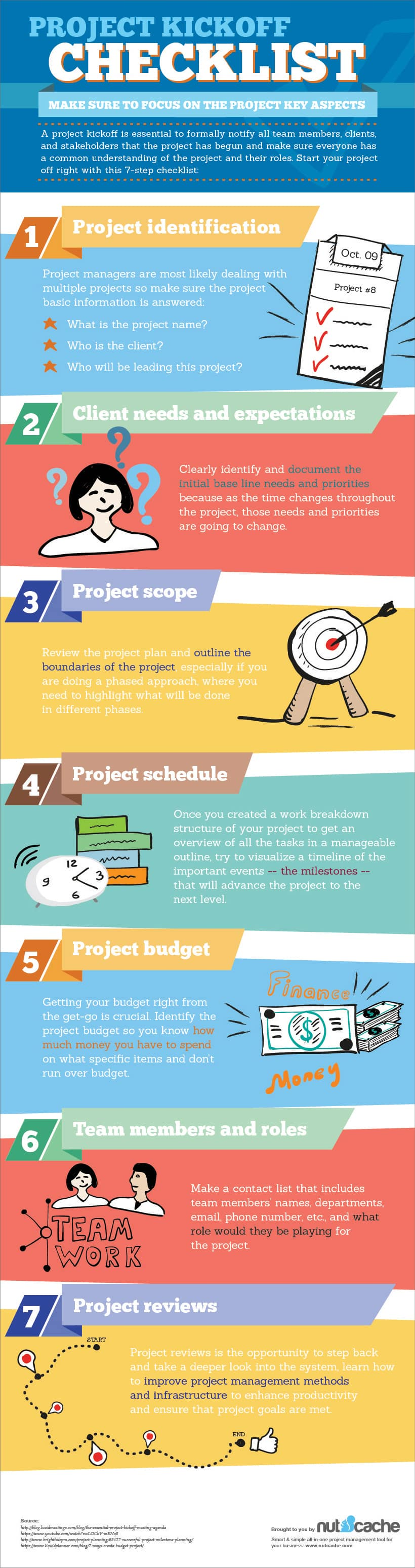 project kickoff checklist infographic