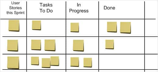 board lists