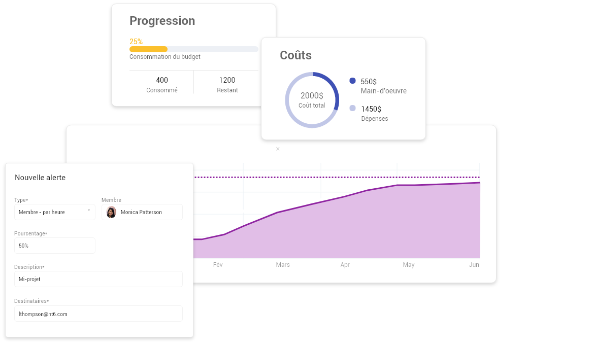 manage the entire lifecycle of your projects